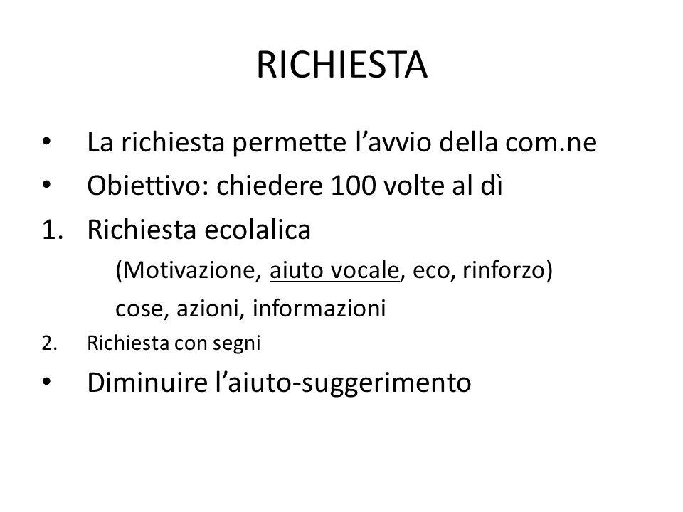 RICHIESTA La richiesta permette l'avvio della com.ne