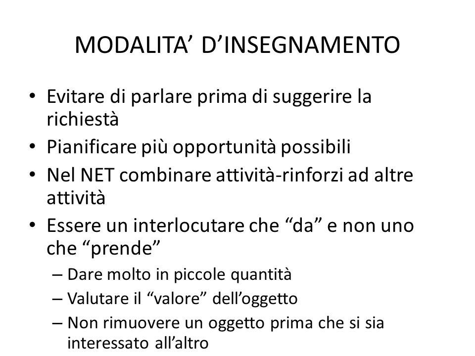 MODALITA' D'INSEGNAMENTO