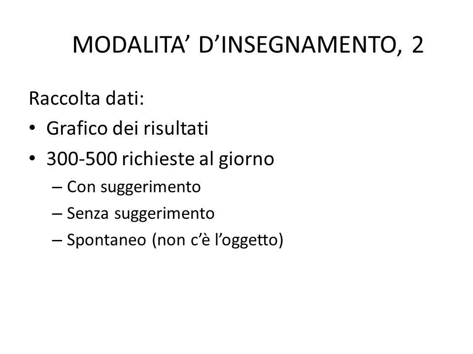 MODALITA' D'INSEGNAMENTO, 2
