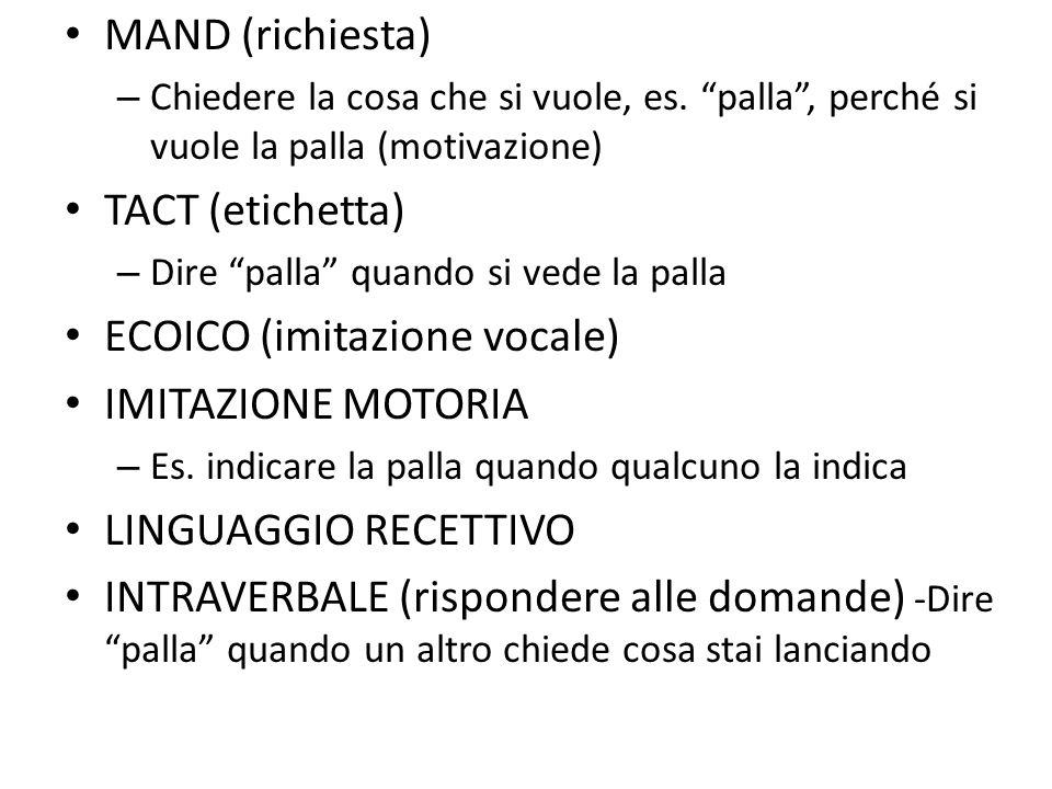 ECOICO (imitazione vocale) IMITAZIONE MOTORIA LINGUAGGIO RECETTIVO