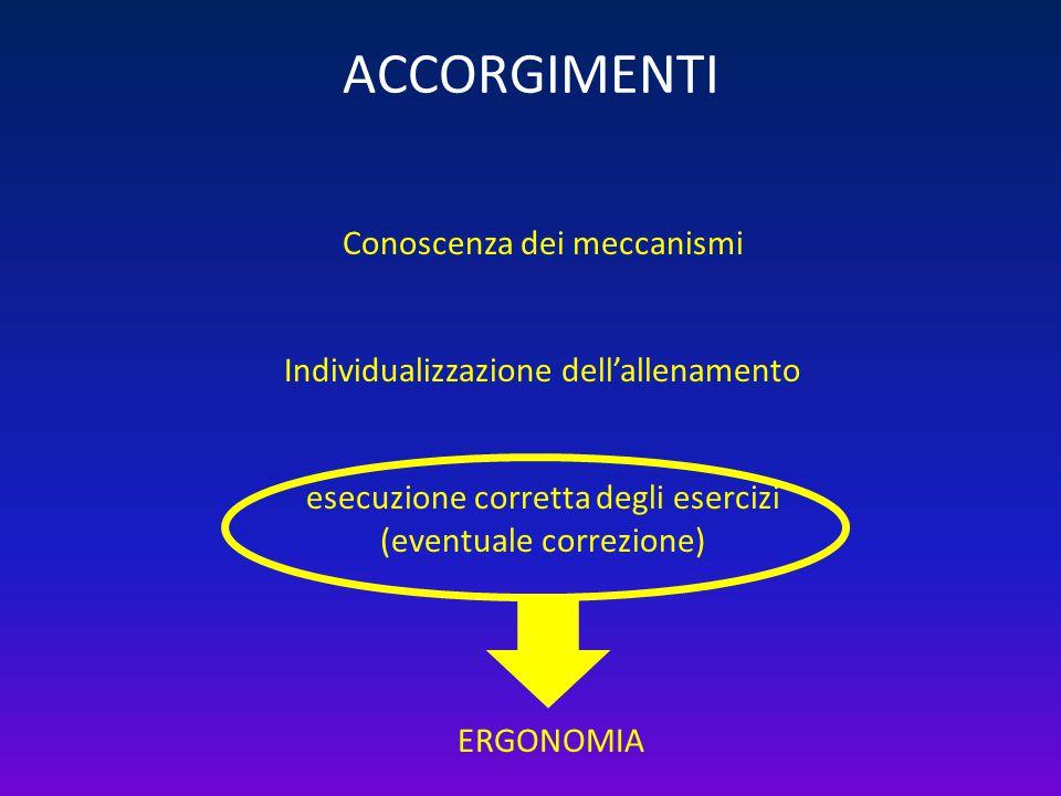 ACCORGIMENTI Conoscenza dei meccanismi