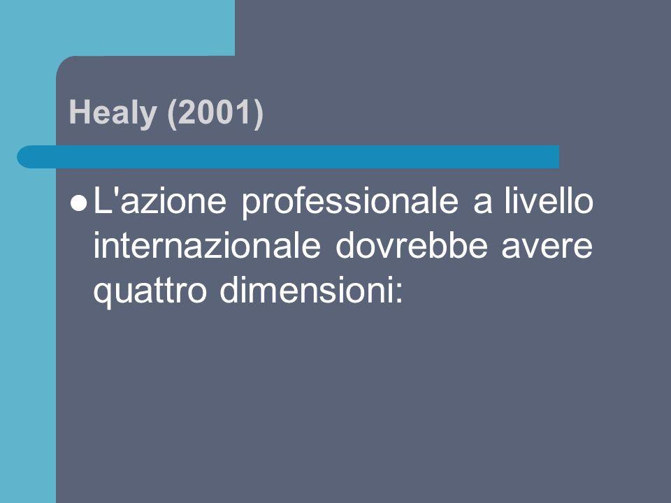 Healy (2001) L azione professionale a livello internazionale dovrebbe avere quattro dimensioni: 24.
