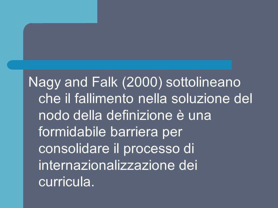 Nagy and Falk (2000) sottolineano che il fallimento nella soluzione del nodo della definizione è una formidabile barriera per consolidare il processo di internazionalizzazione dei curricula.