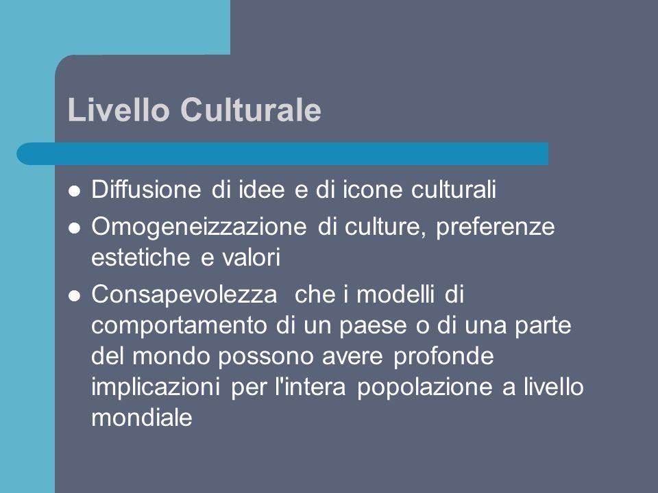 Livello Culturale Diffusione di idee e di icone culturali
