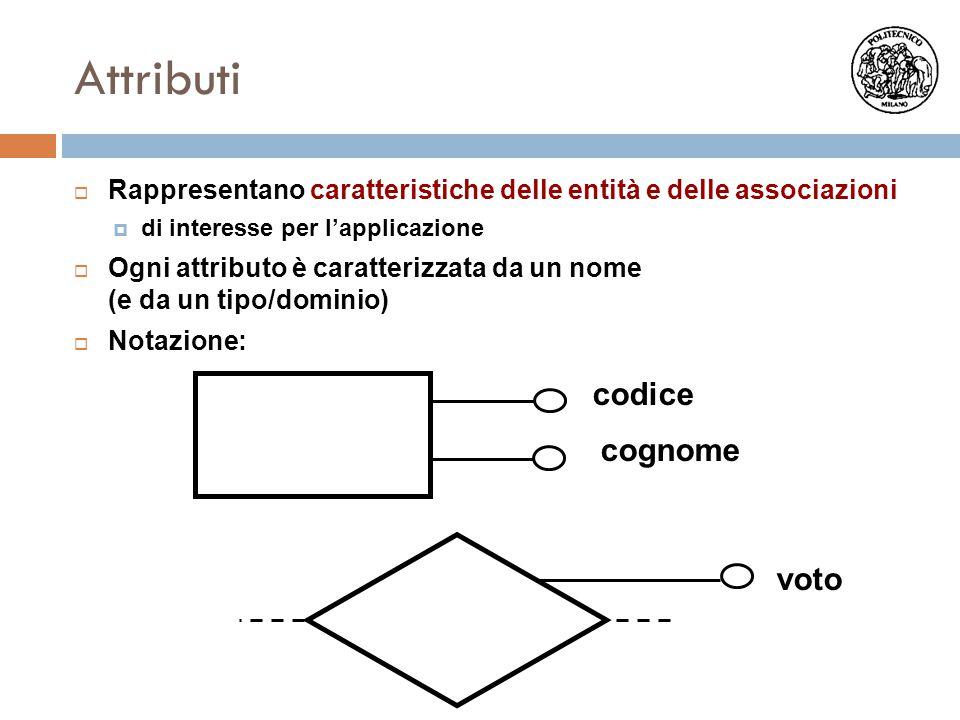 Attributi codice cognome voto