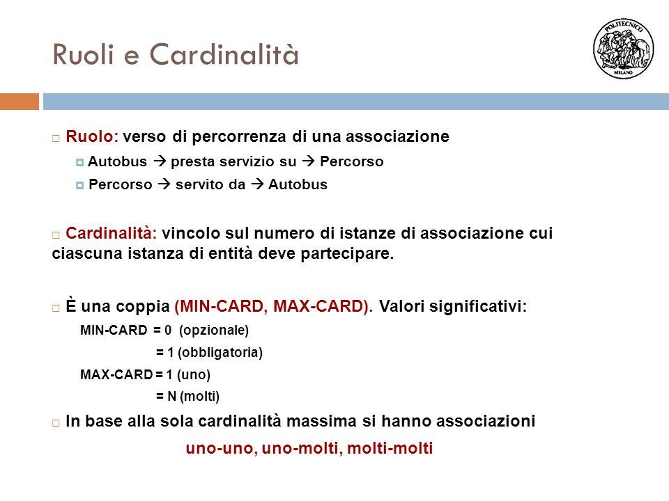 Ruoli e Cardinalità Ruolo: verso di percorrenza di una associazione