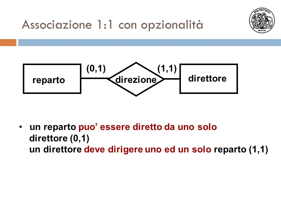 Associazione 1:1 con opzionalità