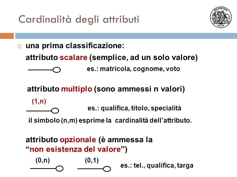 Cardinalità degli attributi