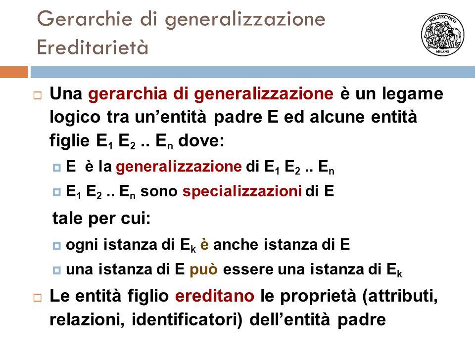 Gerarchie di generalizzazione Ereditarietà
