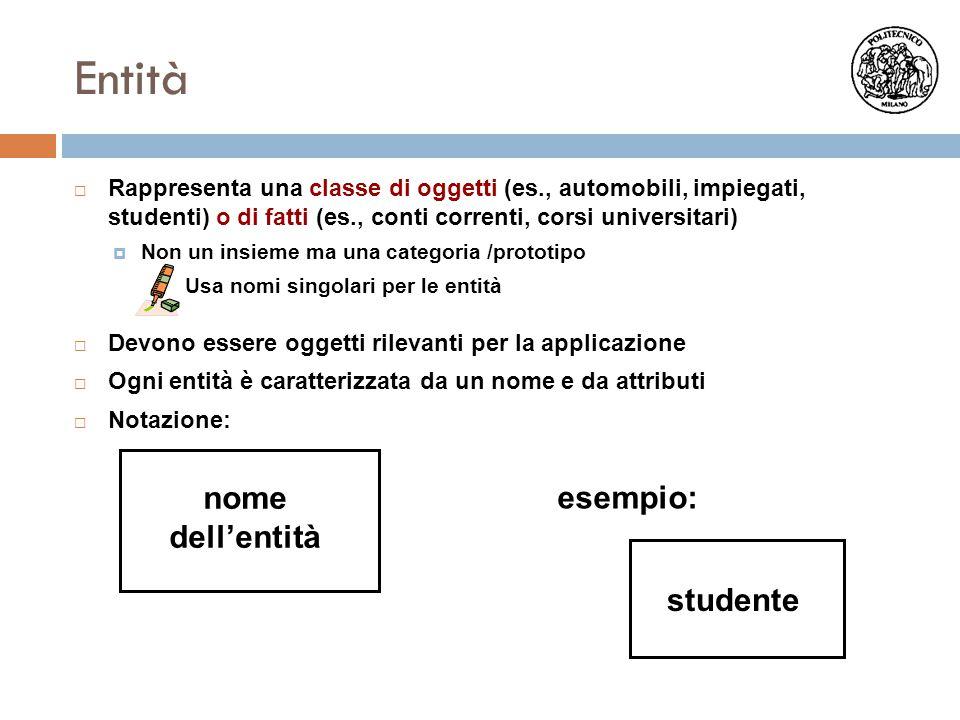 Entità nome dell'entità esempio: studente