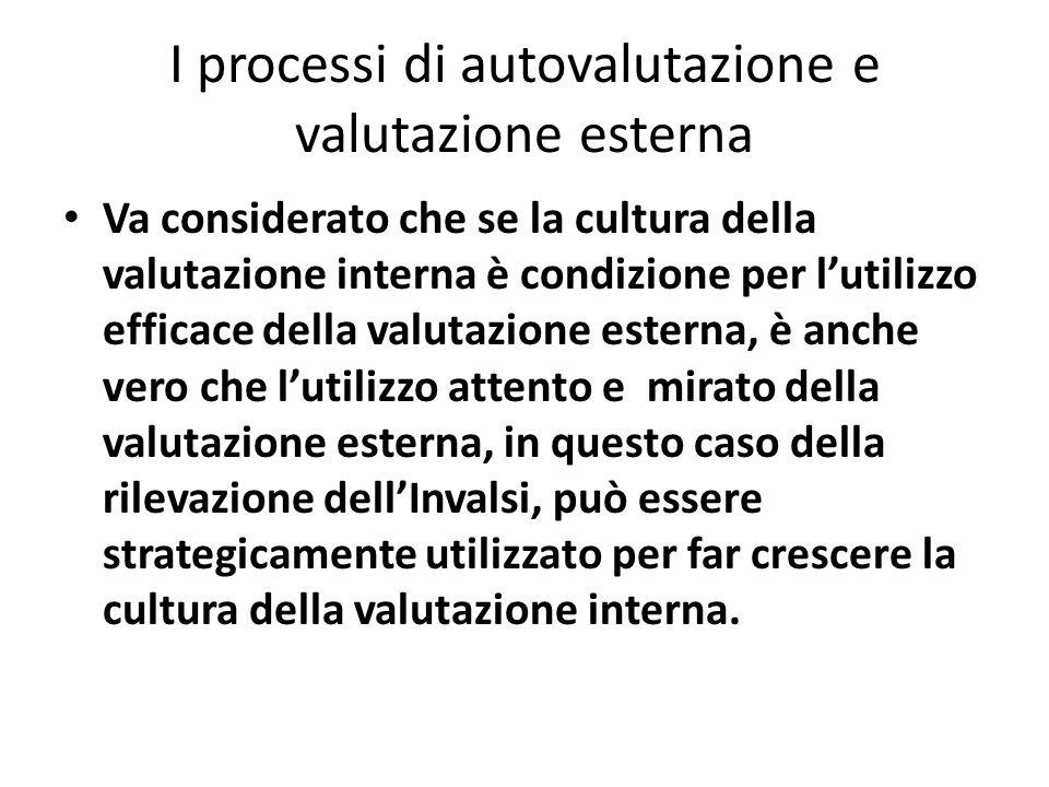 I processi di autovalutazione e valutazione esterna