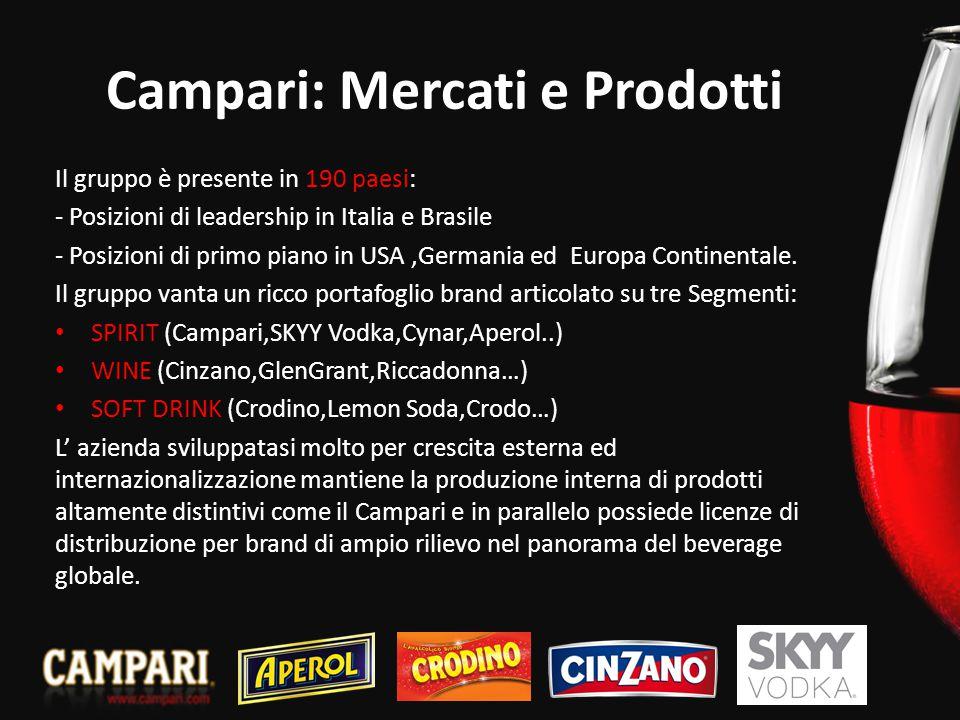 Campari: Mercati e Prodotti