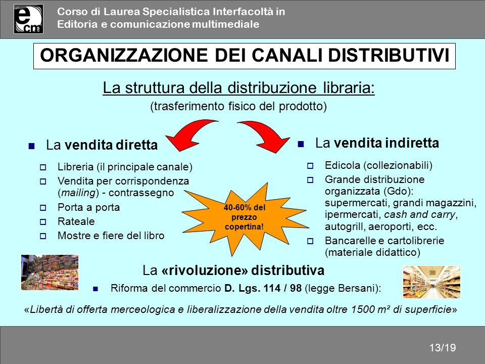 ORGANIZZAZIONE DEI CANALI DISTRIBUTIVI 40-60% del prezzo copertina!