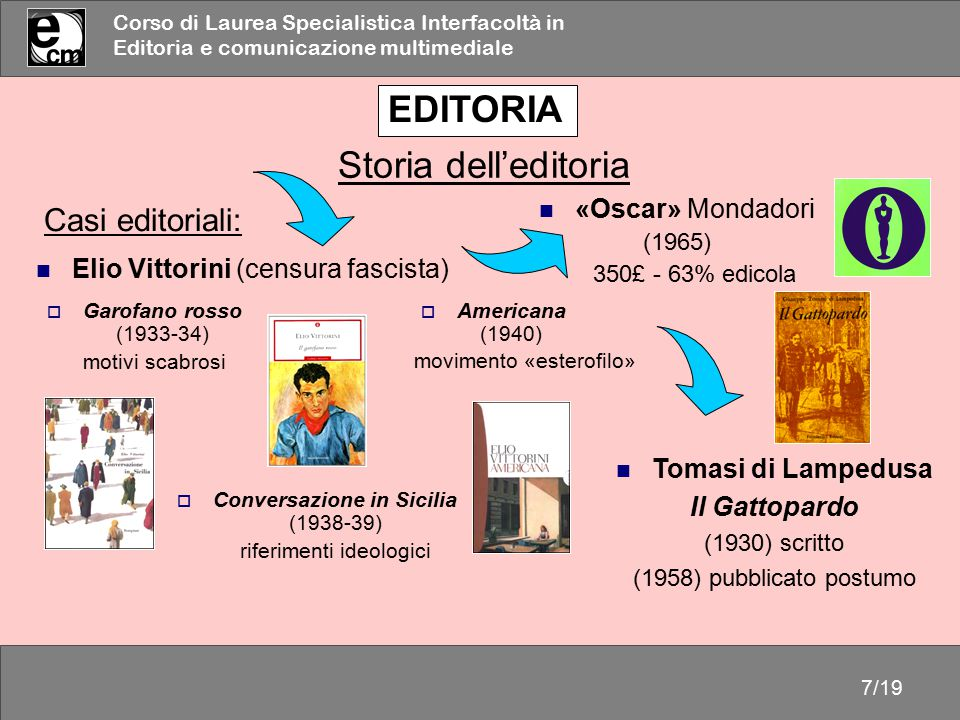 EDITORIA Storia dell'editoria Casi editoriali: «Oscar» Mondadori