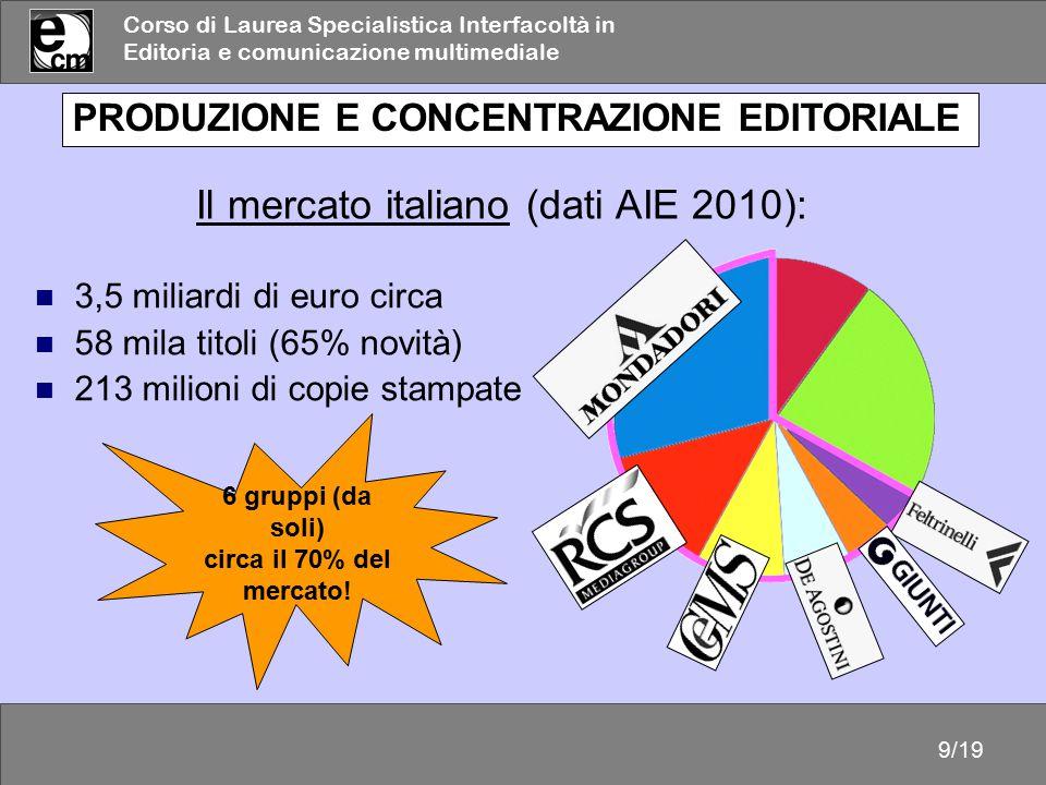 Il mercato italiano (dati AIE 2010):