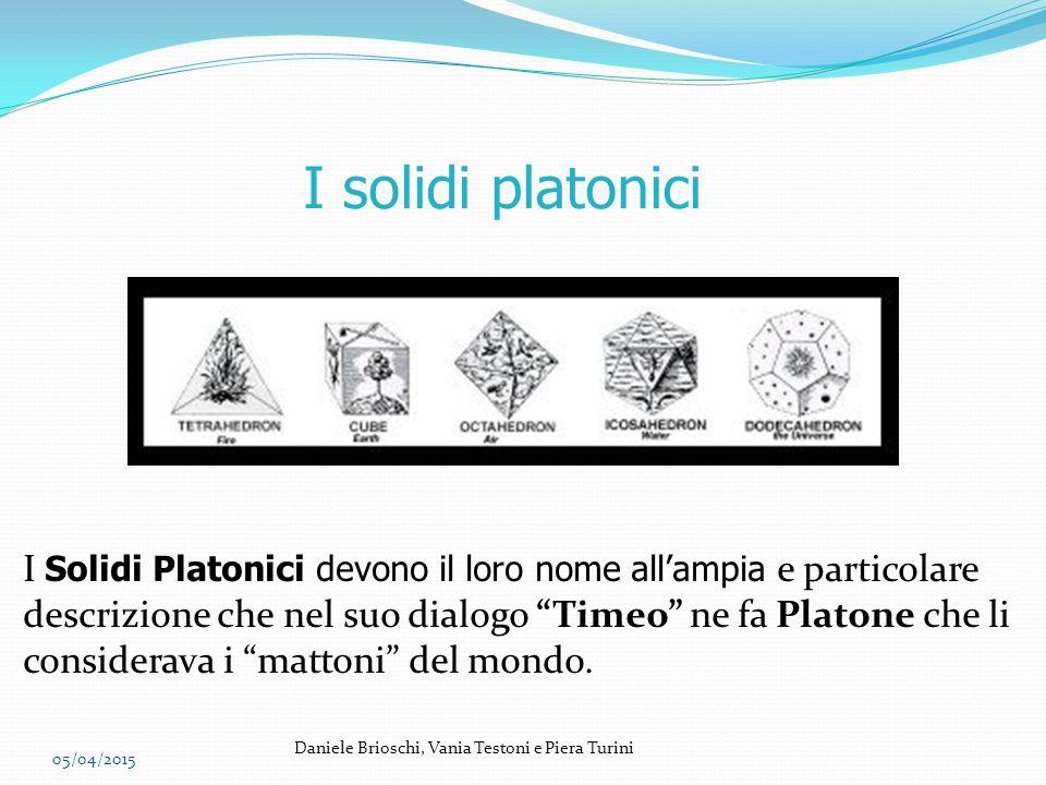 I solidi platonici
