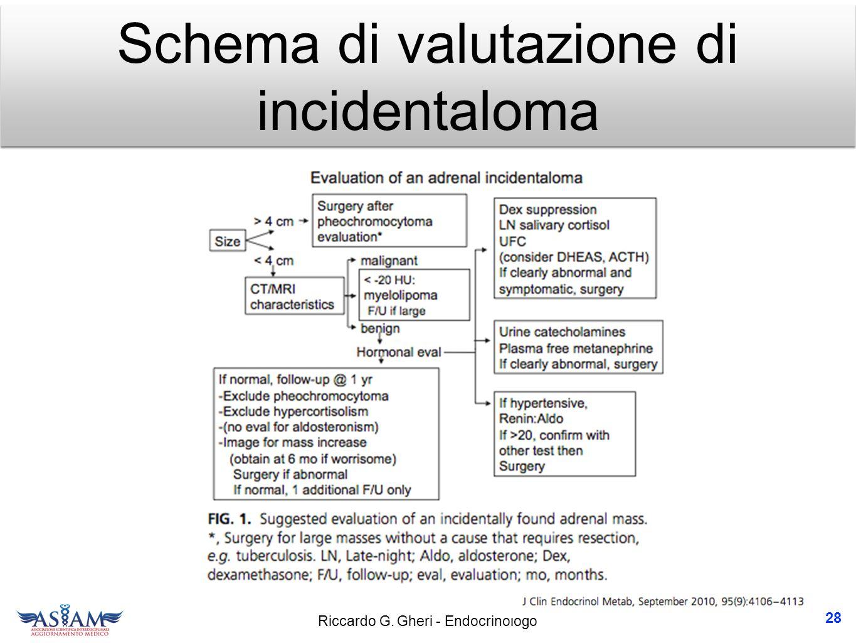 Schema di valutazione di incidentaloma