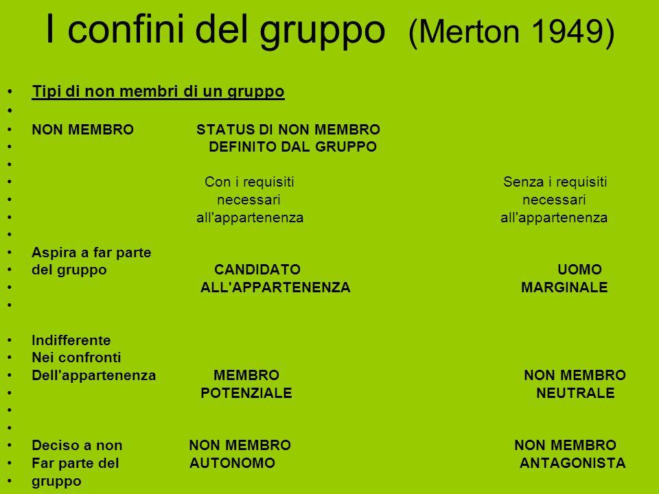 I confini del gruppo (Merton 1949)