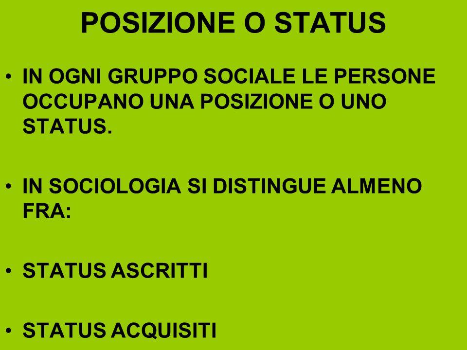 POSIZIONE O STATUS IN OGNI GRUPPO SOCIALE LE PERSONE OCCUPANO UNA POSIZIONE O UNO STATUS. IN SOCIOLOGIA SI DISTINGUE ALMENO FRA: