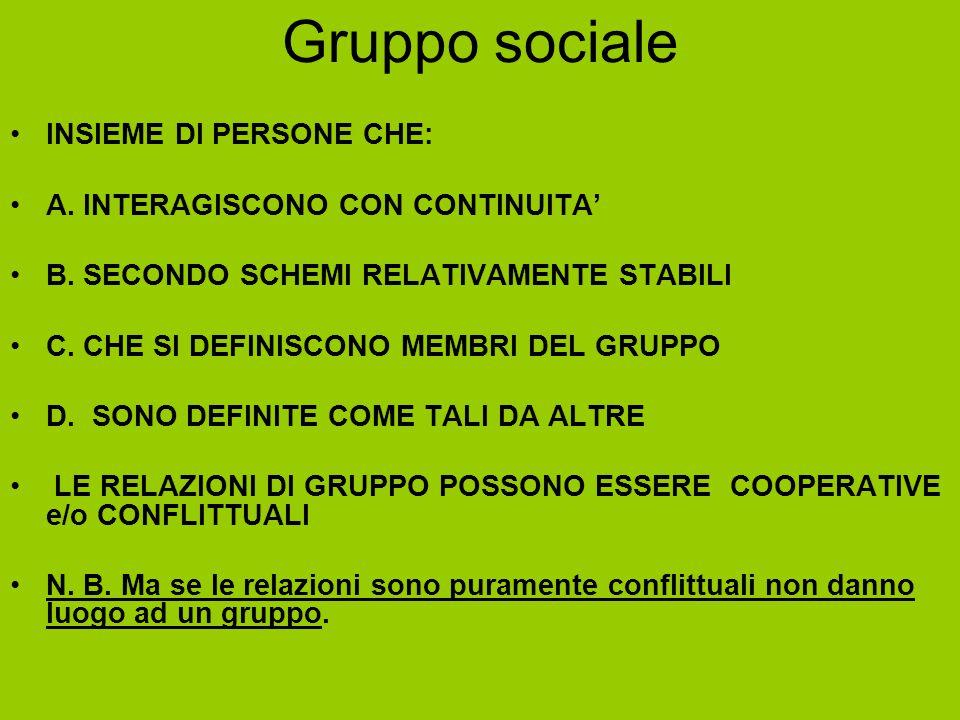 Gruppo sociale INSIEME DI PERSONE CHE: