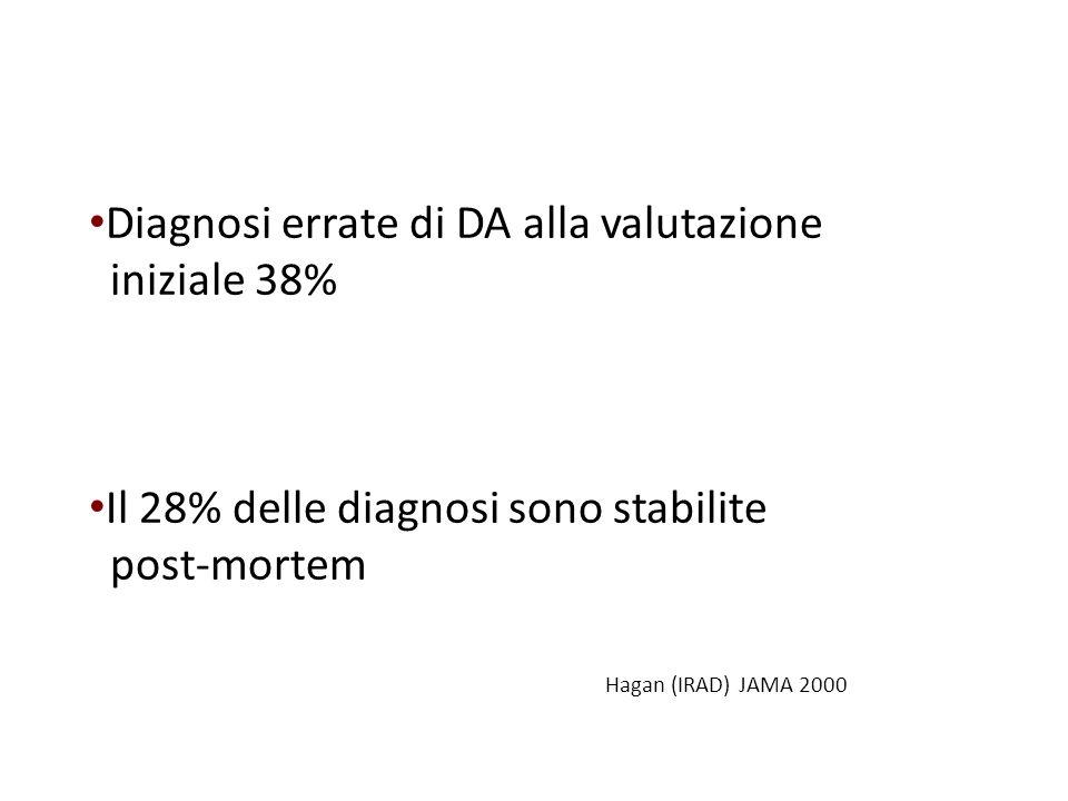 Diagnosi errate di DA alla valutazione iniziale 38%