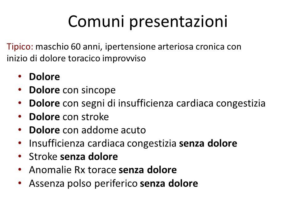 Comuni presentazioni Dolore Dolore con sincope