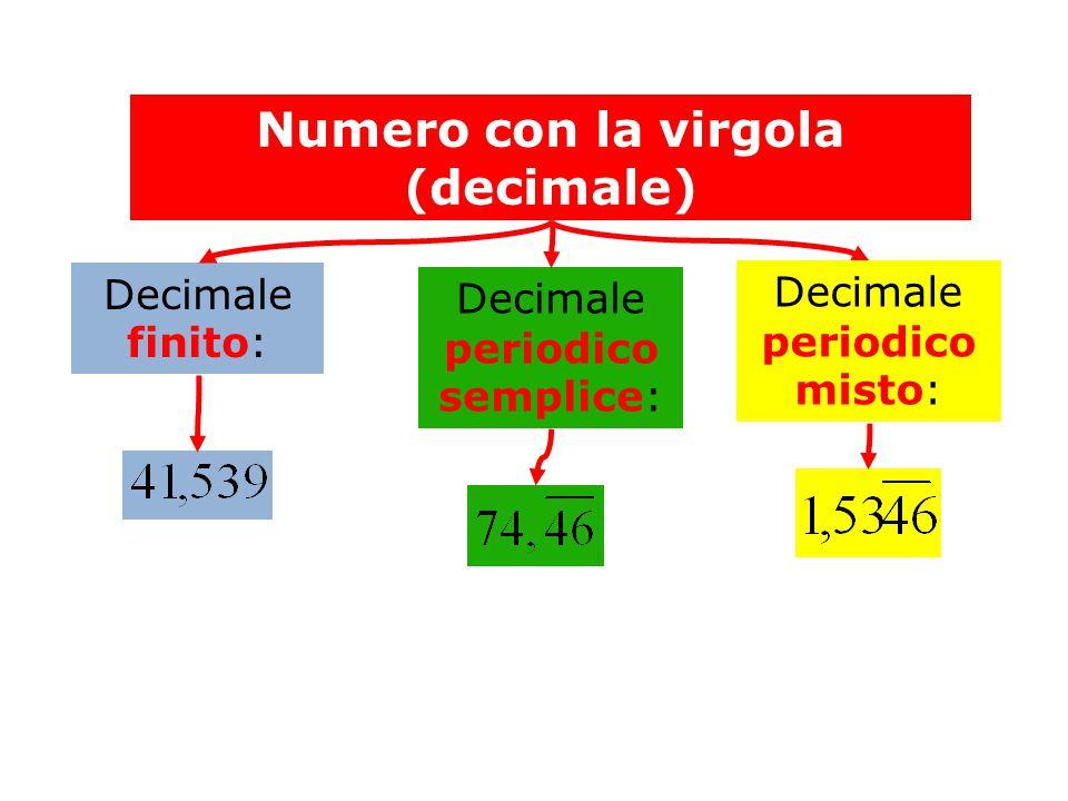 Numero con la virgola (decimale)