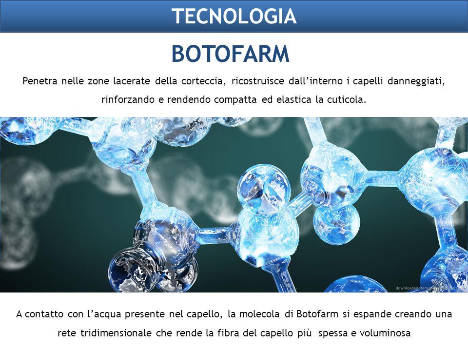 TECNOLOGIA BOTOFARM.