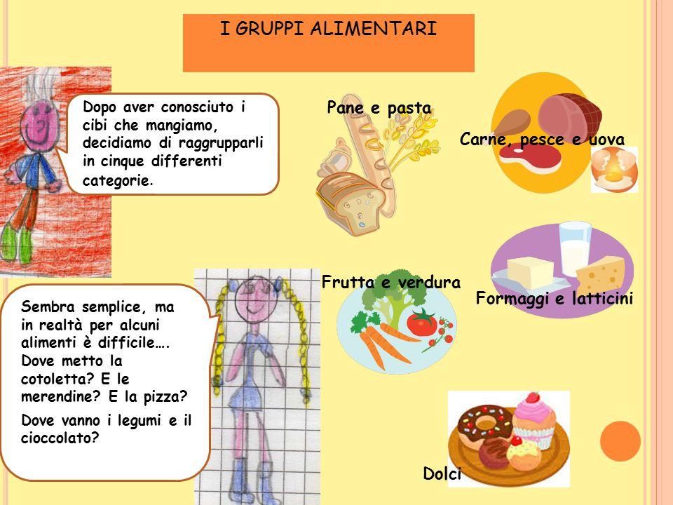 I GRUPPI ALIMENTARI Pane e pasta Carne, pesce e uova Frutta e verdura