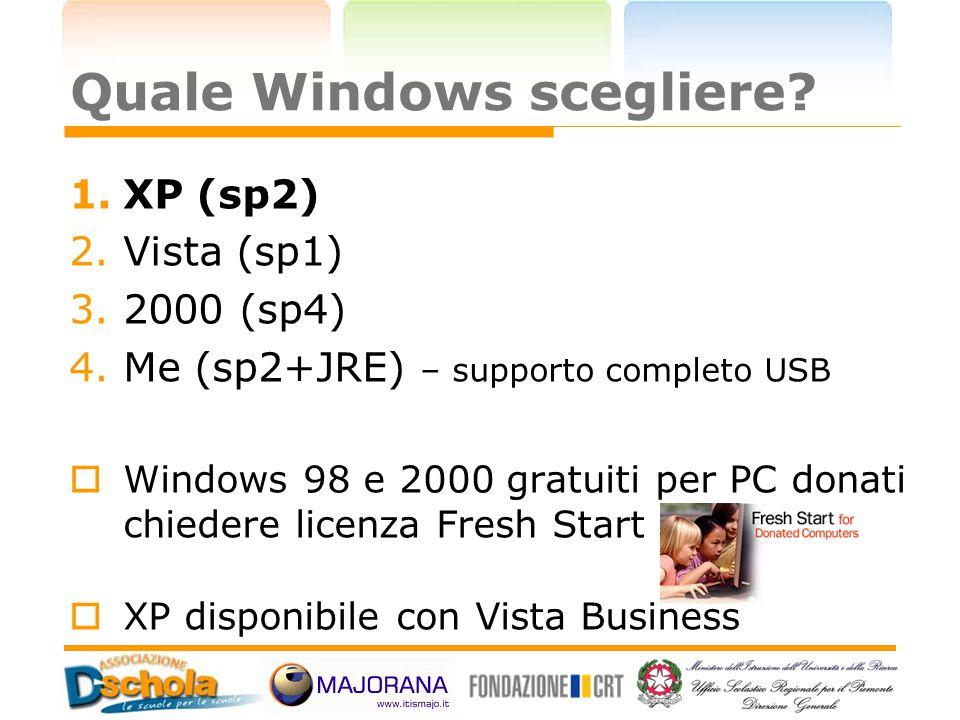 Quale Windows scegliere