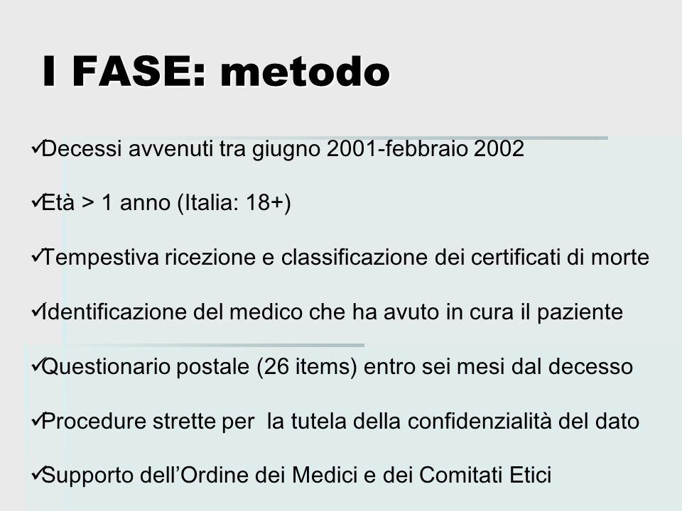 I FASE: metodo Decessi avvenuti tra giugno 2001-febbraio 2002