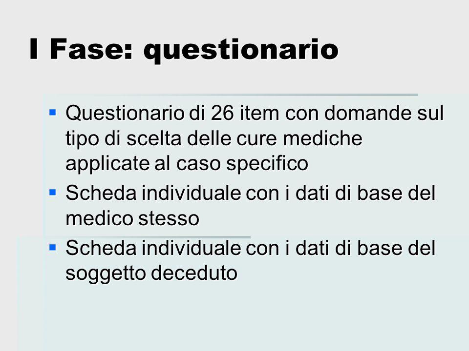 I Fase: questionario Questionario di 26 item con domande sul tipo di scelta delle cure mediche applicate al caso specifico.
