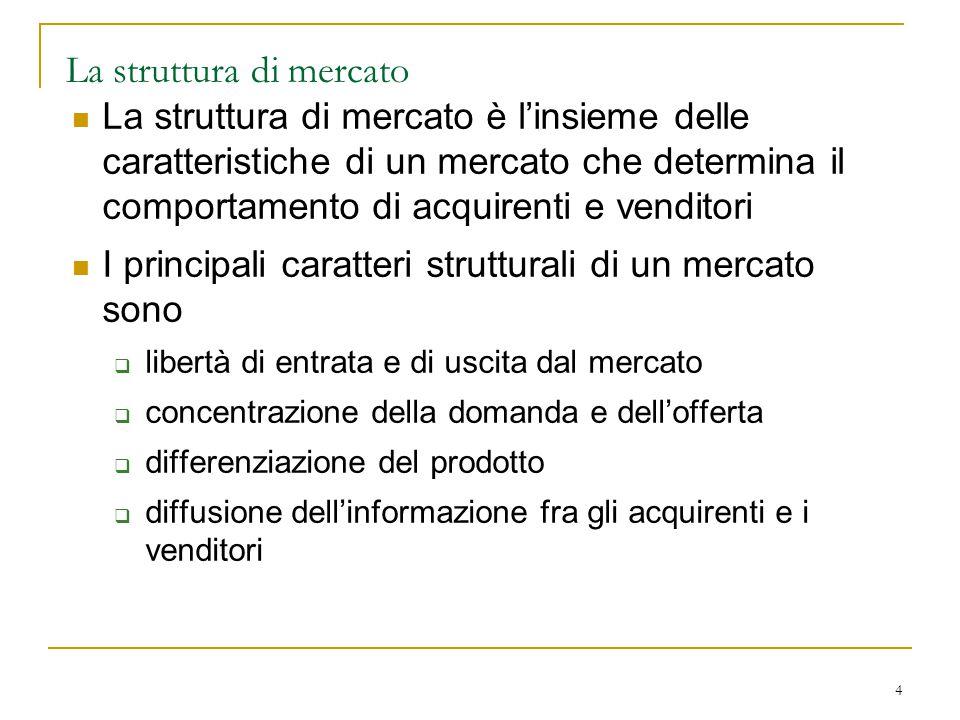La struttura di mercato