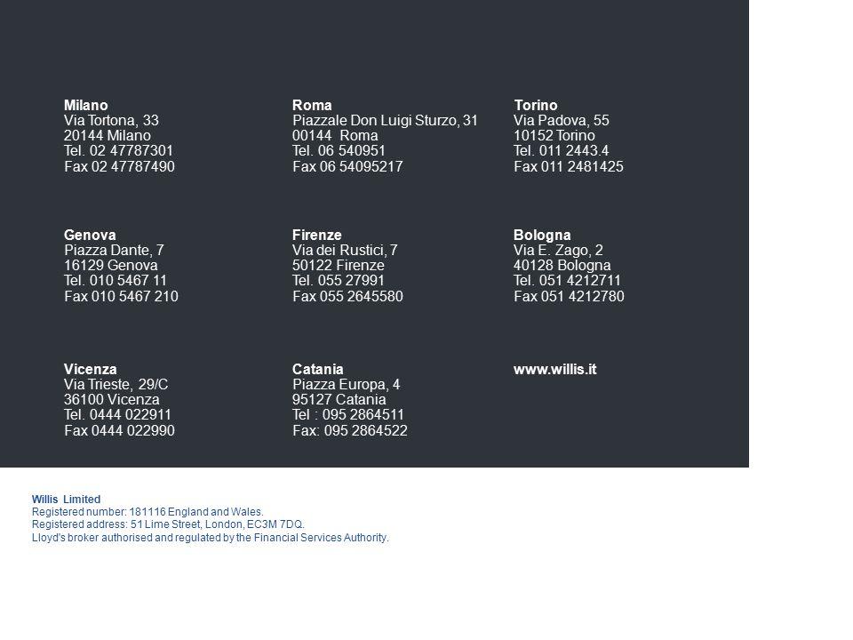 Piazzale Don Luigi Sturzo, 31 00144 Roma Tel. 06 540951