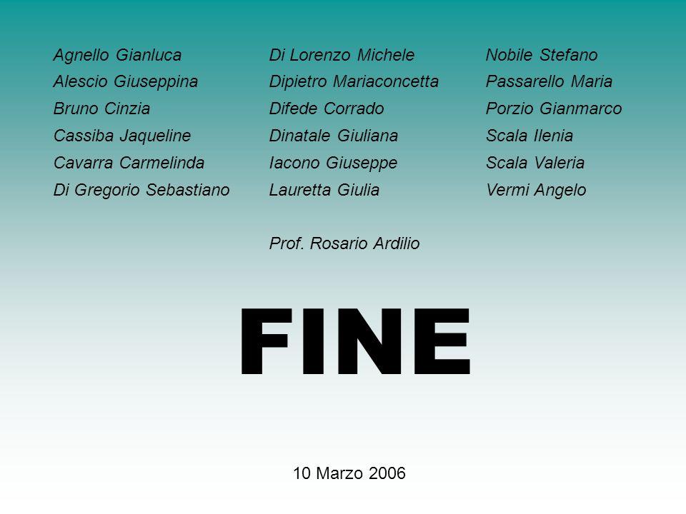 FINE Agnello Gianluca Di Lorenzo Michele Nobile Stefano
