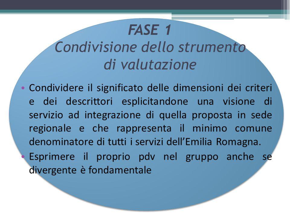 FASE 1 Condivisione dello strumento di valutazione