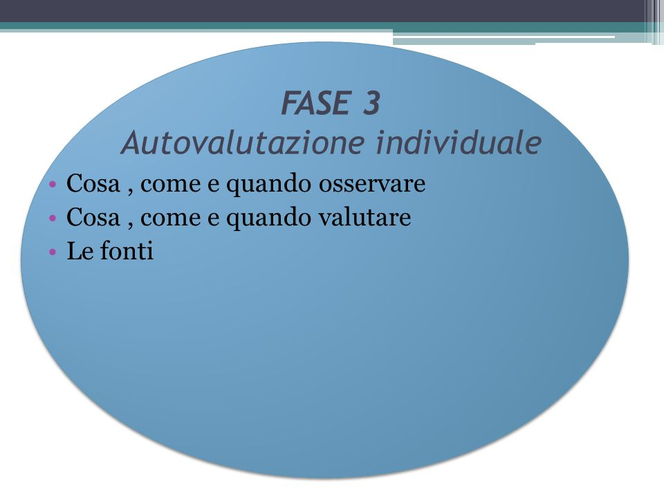 FASE 3 Autovalutazione individuale