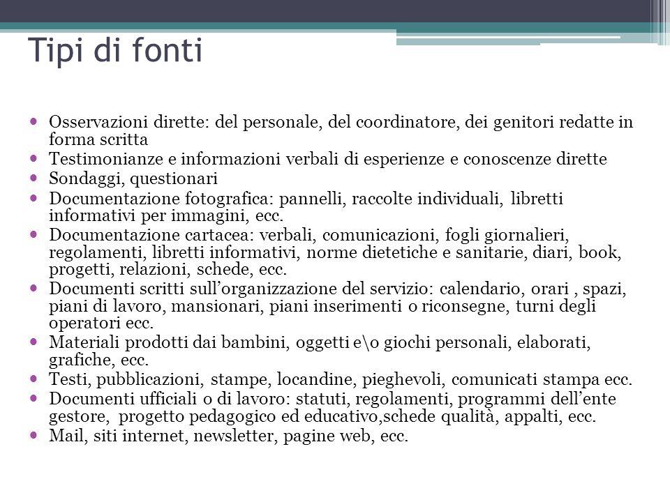 Tipi di fonti Osservazioni dirette: del personale, del coordinatore, dei genitori redatte in forma scritta.