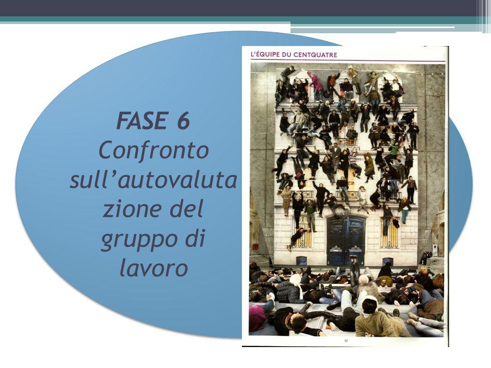 FASE 6 Confronto sull'autovalutazione del gruppo di lavoro