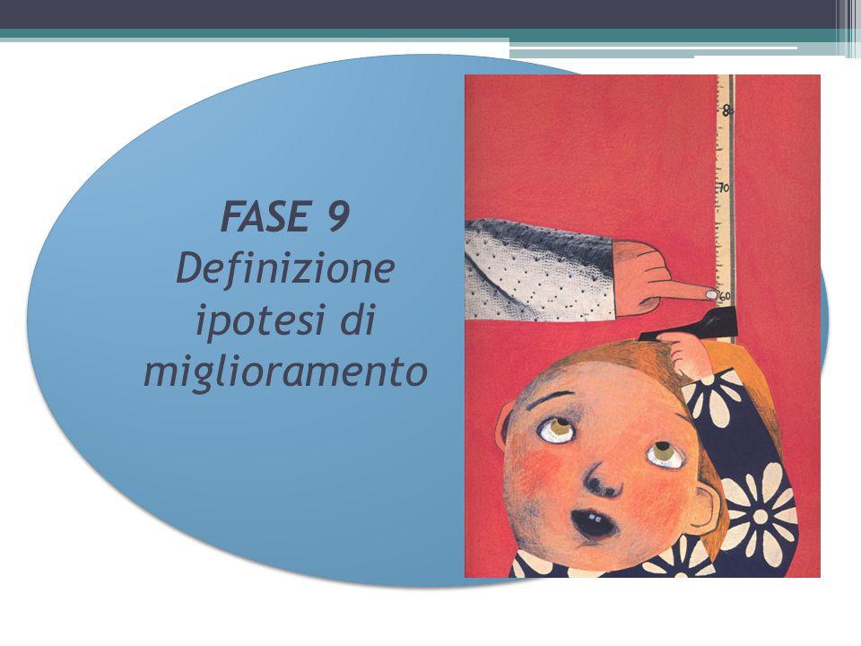 FASE 9 Definizione ipotesi di miglioramento