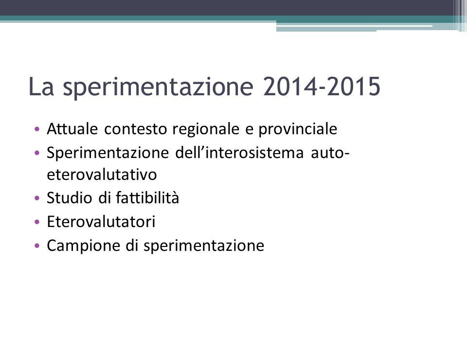 La sperimentazione 2014-2015 Attuale contesto regionale e provinciale