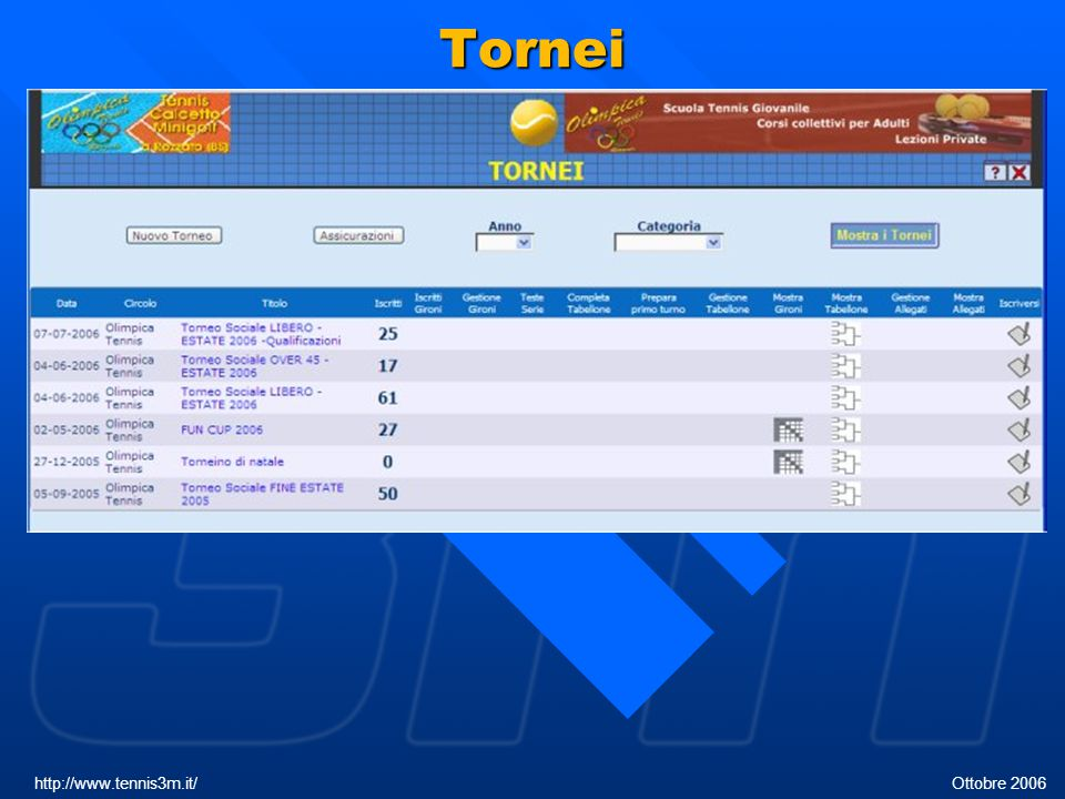 Tornei
