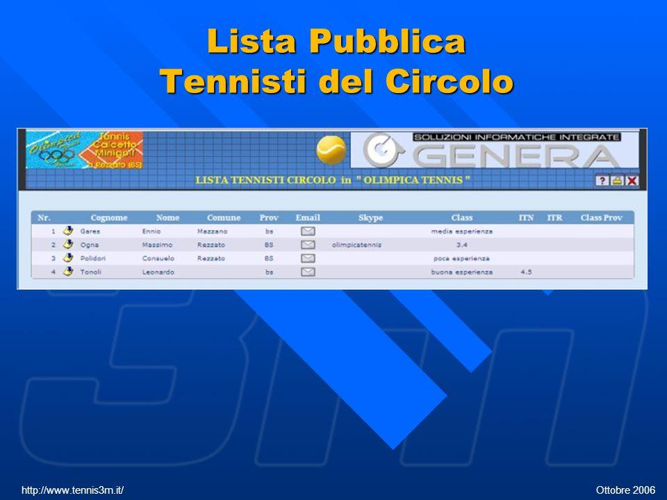 Lista Pubblica Tennisti del Circolo