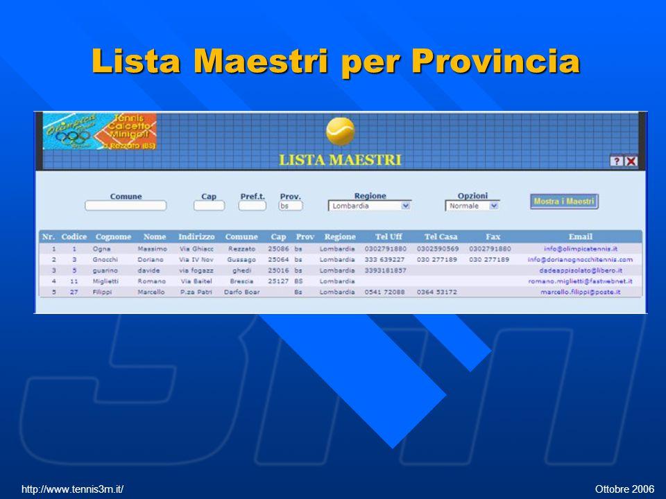 Lista Maestri per Provincia