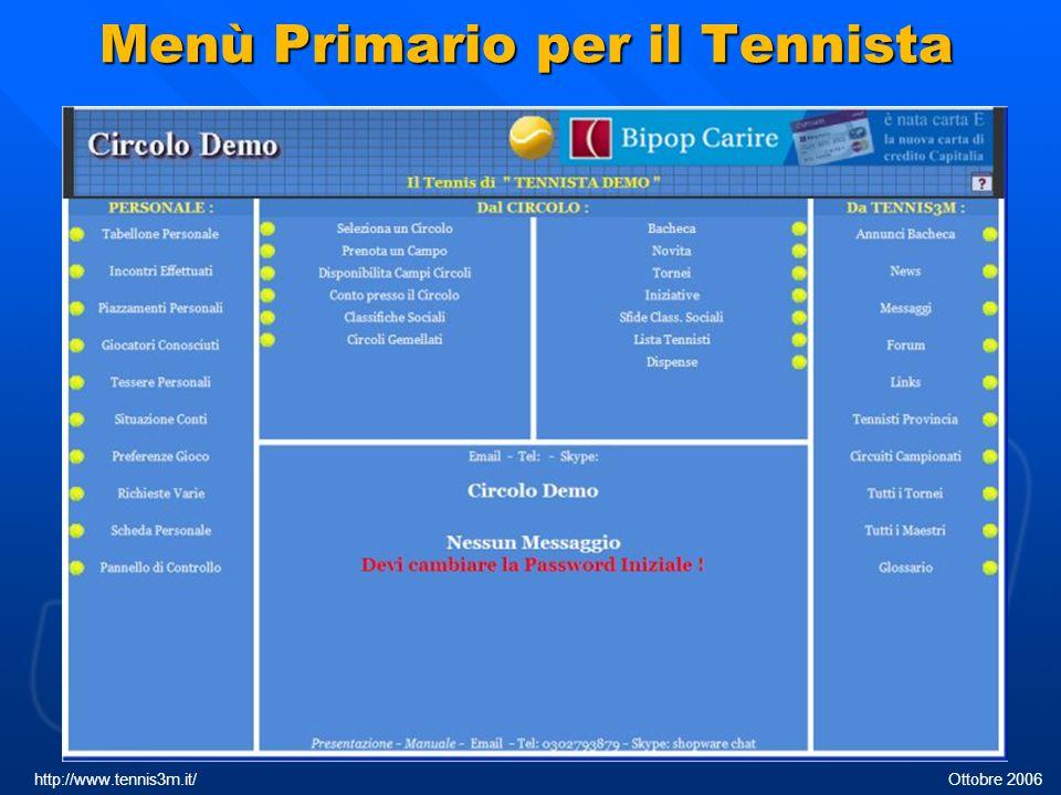 Menù Primario per il Tennista