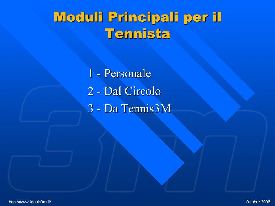 Moduli Principali per il Tennista