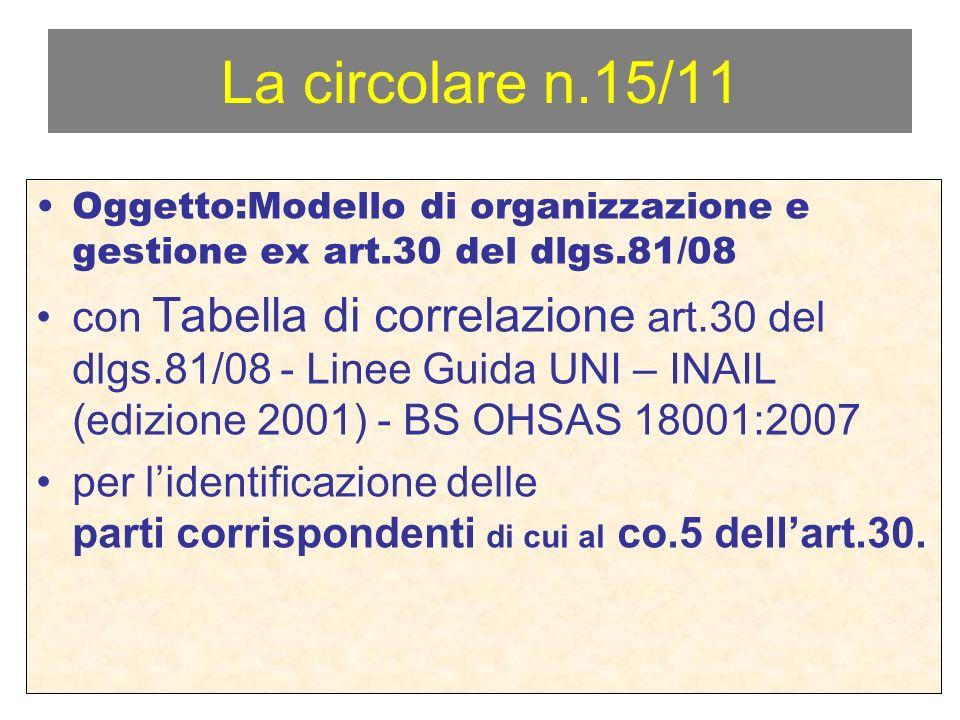 La circolare n.15/11 Oggetto:Modello di organizzazione e gestione ex art.30 del dlgs.81/08.