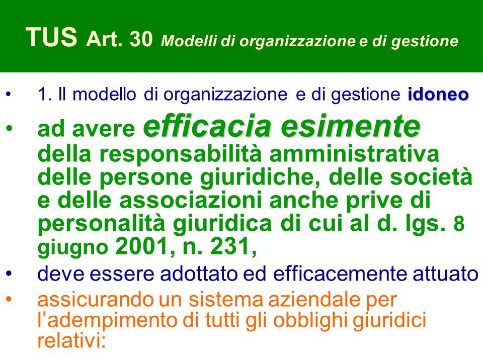 TUS Art. 30 Modelli di organizzazione e di gestione