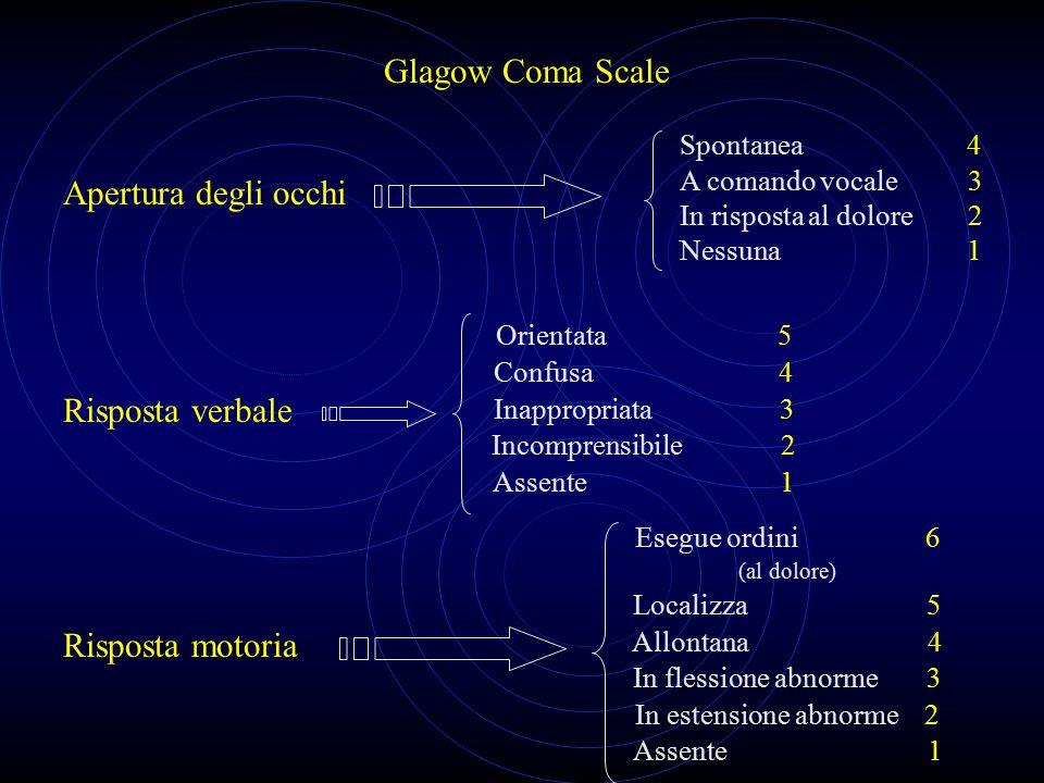 Glagow Coma Scale Apertura degli occhi Risposta verbale