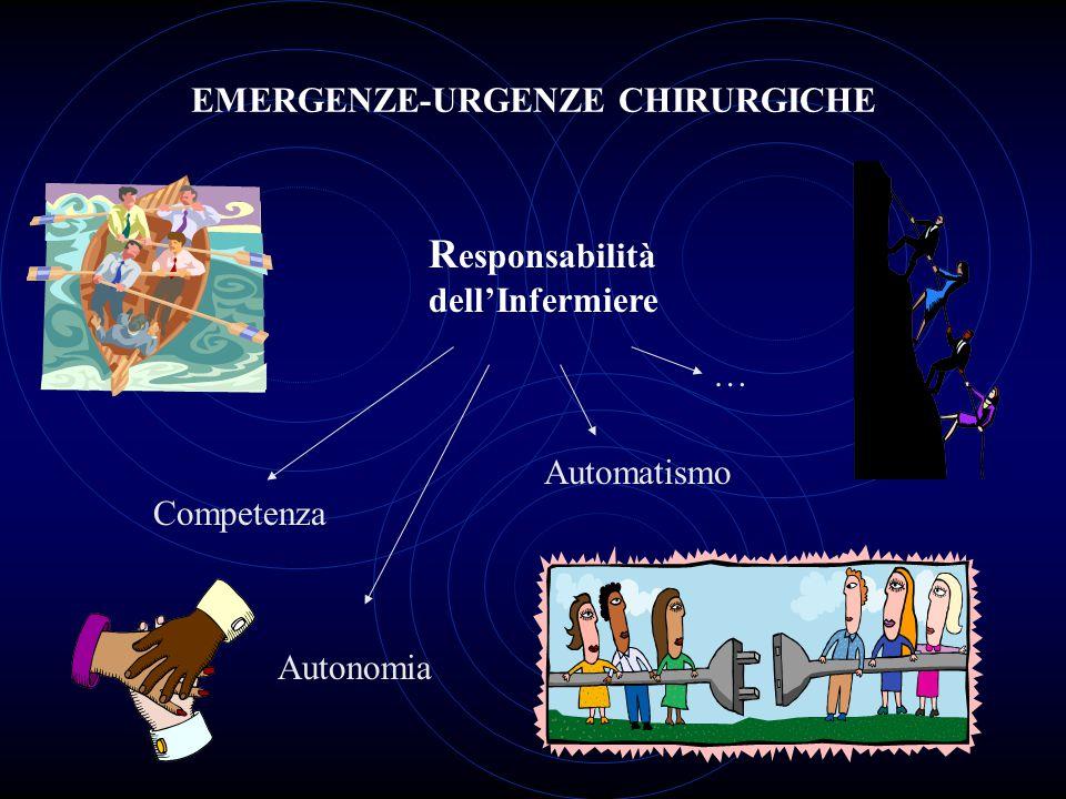 EMERGENZE-URGENZE CHIRURGICHE